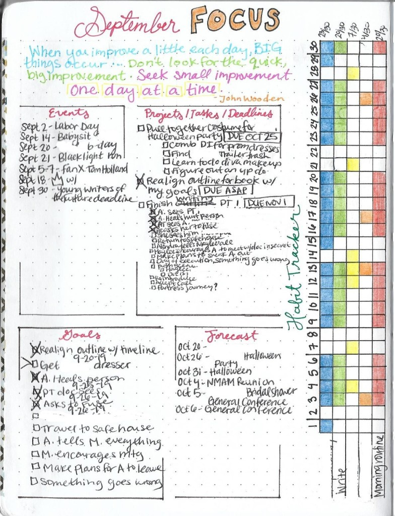 Monthly Focus Page for Bullet Journal
